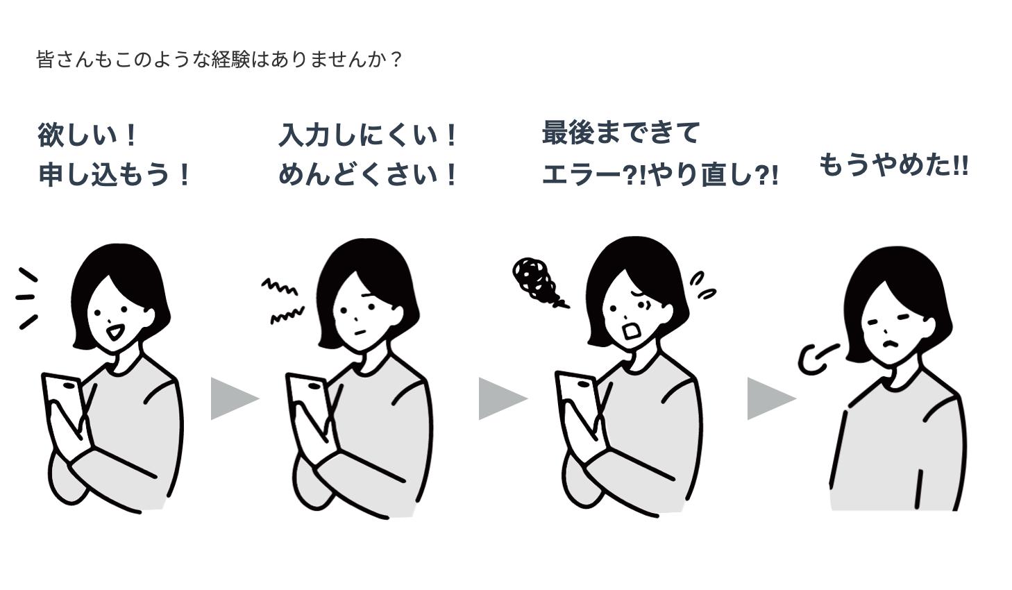 ユーザー心理